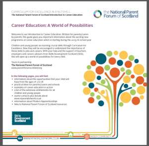 Career Education Aworld of Possibilities
