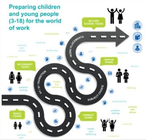 Preparing Children ... poster